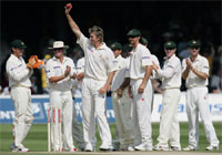Test Cricket Betting